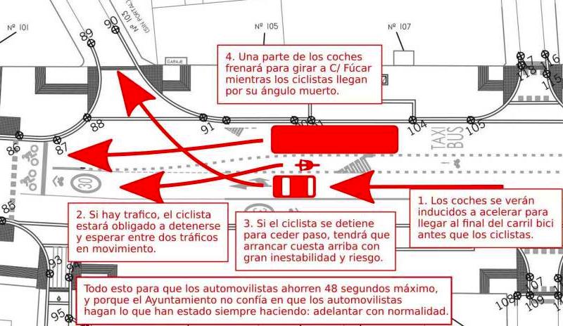 Remodelación Calle Atocha-Cruce Calle Los Fúcar-Carril bici
