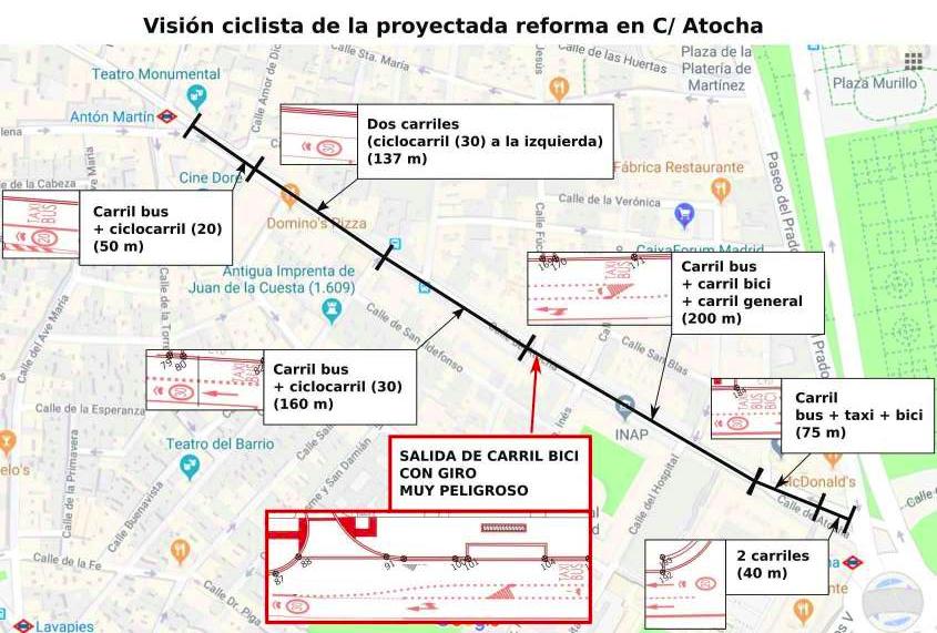 Remodelación Calle Atocha-Tramos y configuraciones