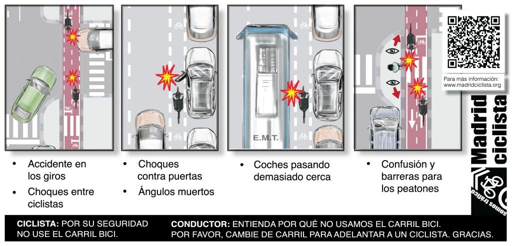 Los peligros del Carril Bici para peatones y ciclistas