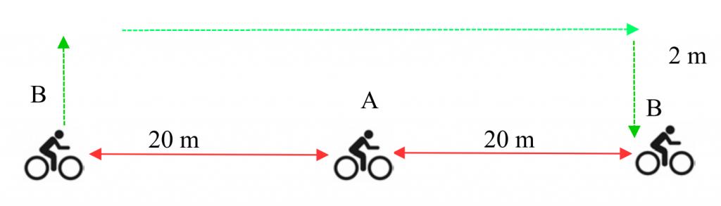 ESR longitudinal en bicicleta