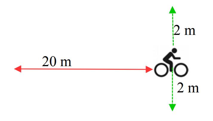 Espacio Seguro Recomendado en bicicleta